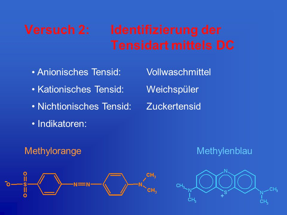 Versuch 2: Identifizierung der Tensidart mittels DC Anionisches Tensid: Vollwaschmittel Kationisches Tensid: Weichspüler Nichtionisches Tensid: Zucker