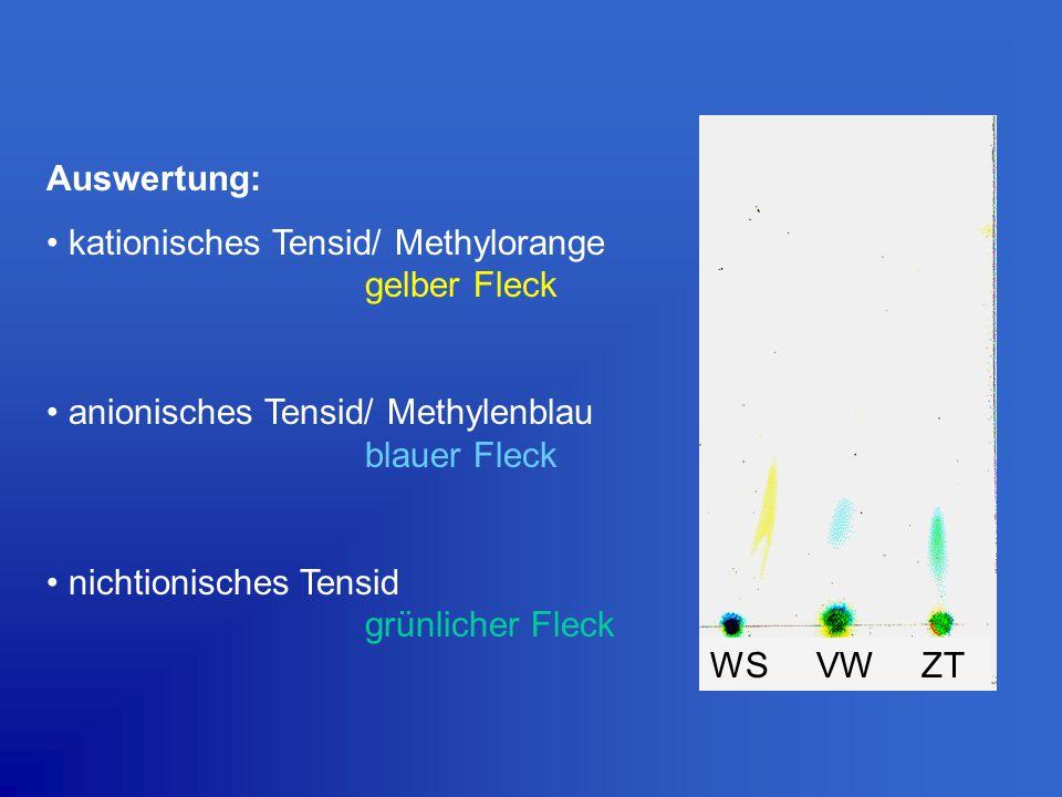 Auswertung: kationisches Tensid/ Methylorange gelber Fleck anionisches Tensid/ Methylenblau blauer Fleck nichtionisches Tensid grünlicher Fleck WS VW