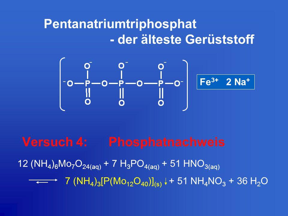 Versuch 4: Phosphatnachweis 12 (NH 4 ) 6 Mo 7 O 24(aq) + 7 H 3 PO 4(aq) + 51 HNO 3(aq) 7 (NH 4 ) 3 [P(Mo 12 O 40 )] (s) + 51 NH 4 NO 3 + 36 H 2 O Pent
