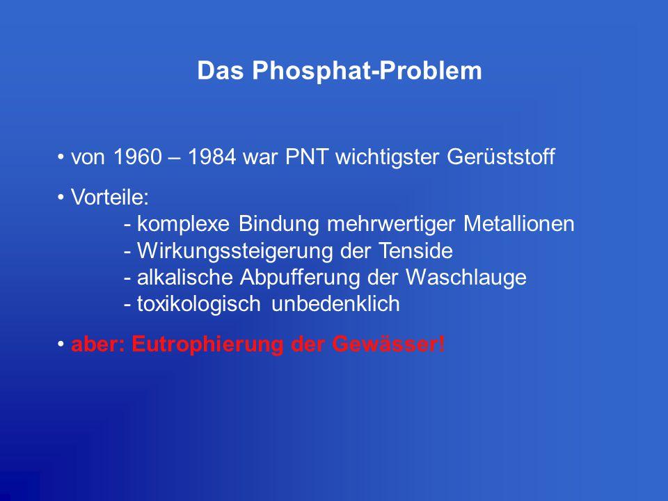 Das Phosphat-Problem von 1960 – 1984 war PNT wichtigster Gerüststoff Vorteile: - komplexe Bindung mehrwertiger Metallionen - Wirkungssteigerung der Te