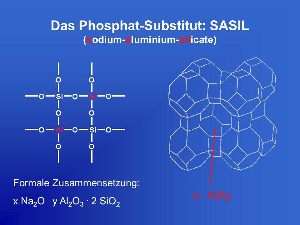 Das Phosphat-Substitut: SASIL (sodium-aluminium-silicate) - - Formale Zusammensetzung: x Na 2 O. y Al 2 O 3. 2 SiO 2 α - Käfig