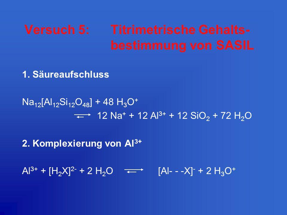 Versuch 5:Titrimetrische Gehalts- bestimmung von SASIL 1. Säureaufschluss Na 12 [Al 12 Si 12 O 48 ] + 48 H 3 O + 12 Na + + 12 Al 3+ + 12 SiO 2 + 72 H
