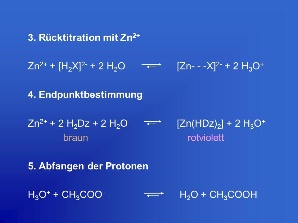 3. Rücktitration mit Zn 2+ Zn 2+ + [H 2 X] 2- + 2 H 2 O [Zn- - -X] 2- + 2 H 3 O + 4. Endpunktbestimmung Zn 2+ + 2 H 2 Dz + 2 H 2 O [Zn(HDz) 2 ] + 2 H