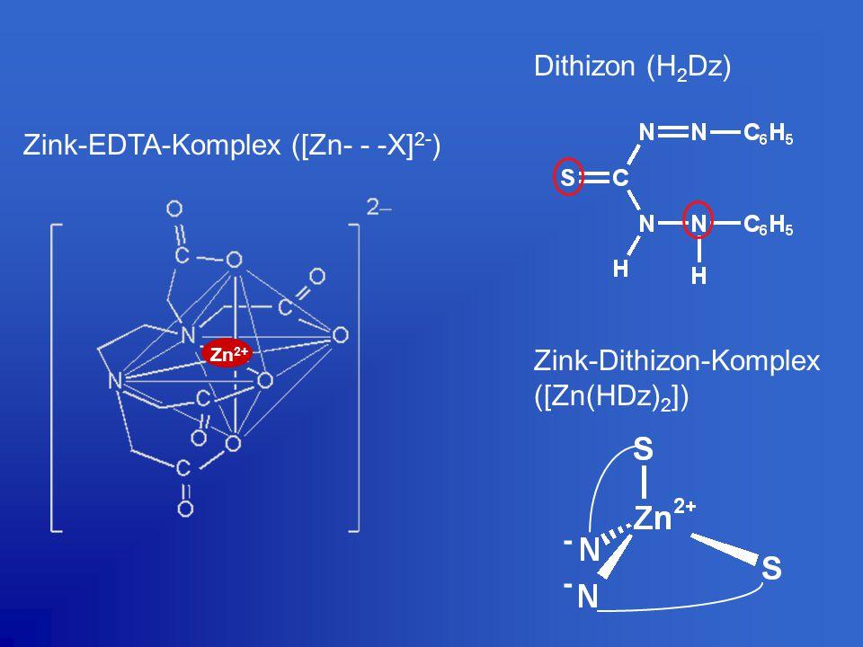 Zn 2+ Zink-EDTA-Komplex ([Zn- - -X] 2- ) Dithizon (H 2 Dz) Zink-Dithizon-Komplex ([Zn(HDz) 2 ]) - -