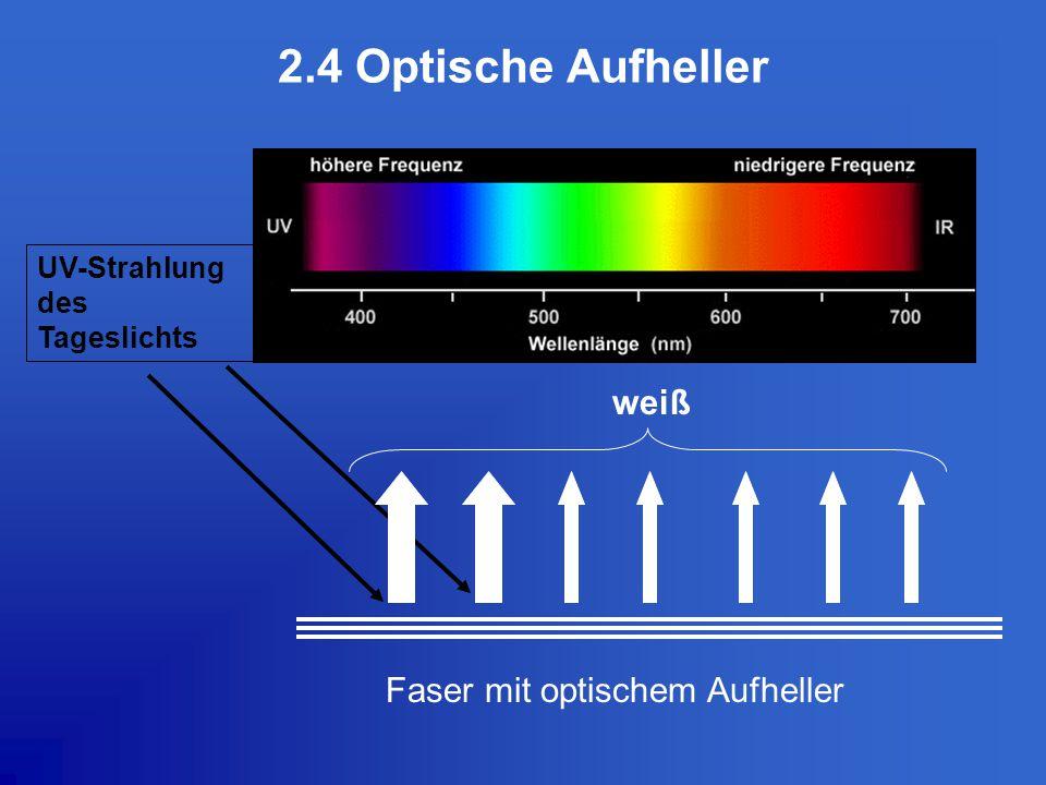 2.4 Optische Aufheller weiß Faser mit optischem Aufheller UV-Strahlung des Tageslichts