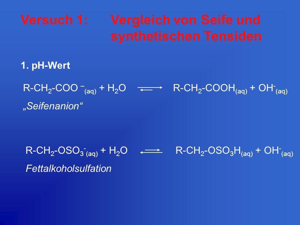 """Versuch 1: Vergleich von Seife und synthetischen Tensiden R-CH 2 -COO – (aq) + H 2 O R-CH 2 -COOH (aq) + OH - (aq) """"Seifenanion"""" R-CH 2 -OSO 3 - (aq)"""