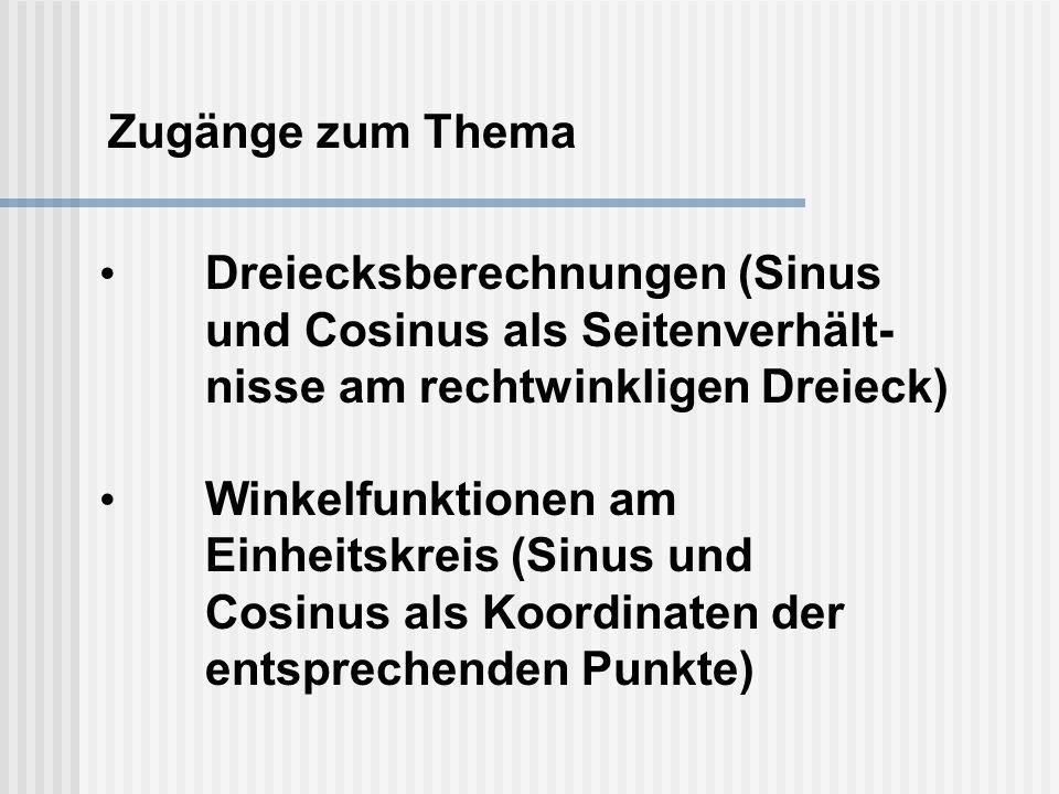 Zugänge zum Thema Dreiecksberechnungen (Sinus und Cosinus als Seitenverhält- nisse am rechtwinkligen Dreieck) Winkelfunktionen am Einheitskreis (Sinus und Cosinus als Koordinaten der entsprechenden Punkte)
