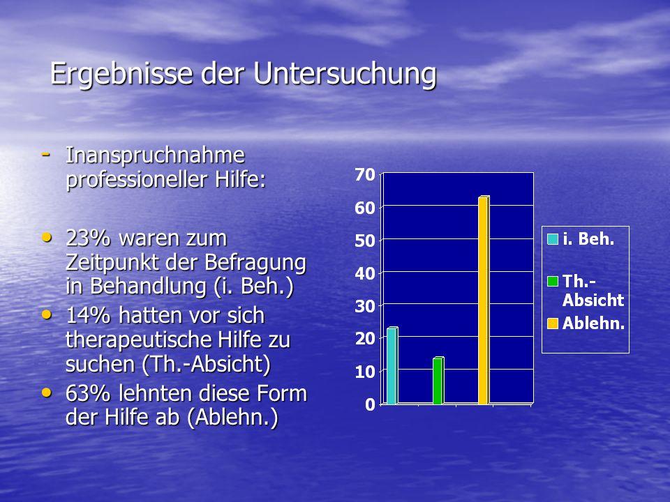 Ergebnisse der Untersuchung Ergebnisse der Untersuchung - Inanspruchnahme professioneller Hilfe: 23% waren zum Zeitpunkt der Befragung in Behandlung (