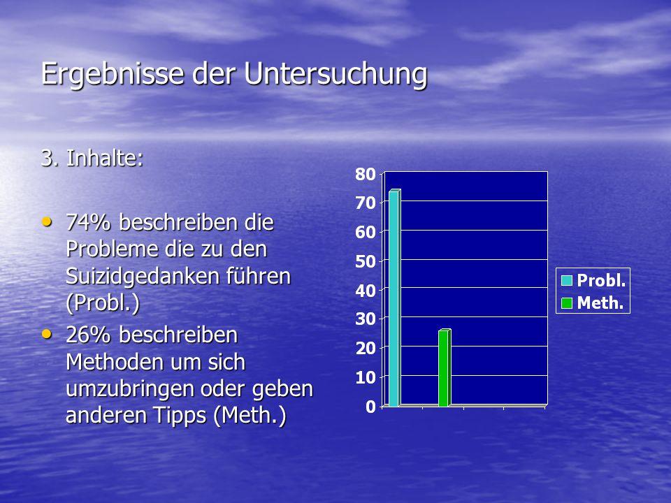 Ergebnisse der Untersuchung 3. Inhalte: 74% beschreiben die Probleme die zu den Suizidgedanken führen (Probl.) 74% beschreiben die Probleme die zu den