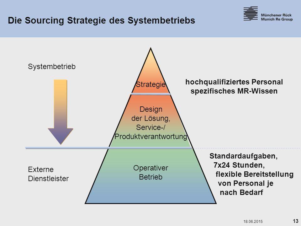 13 18.06.2015 Die Sourcing Strategie des Systembetriebs Strategie Design der Lösung, Service-/ Produktverantwortung Operativer Betrieb Externe Dienstl