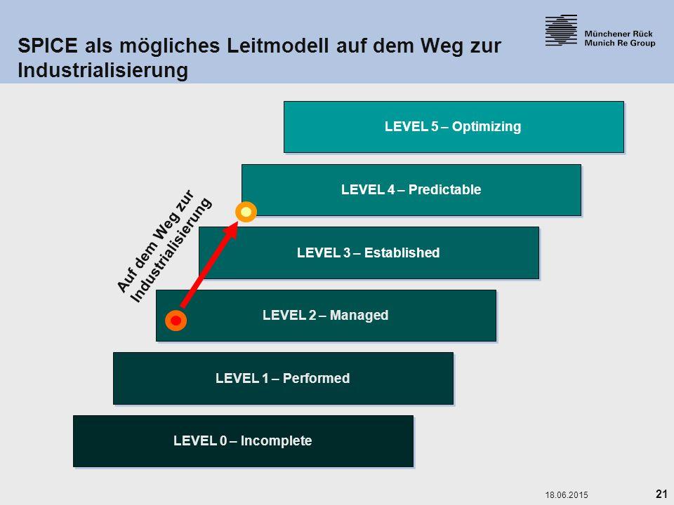 21 18.06.2015 SPICE als mögliches Leitmodell auf dem Weg zur Industrialisierung LEVEL 1 – Performed LEVEL 3 – Established LEVEL 2 – Managed LEVEL 4 –