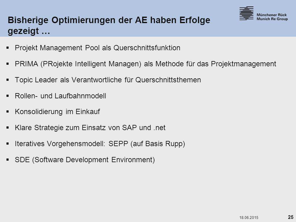 25 18.06.2015 Bisherige Optimierungen der AE haben Erfolge gezeigt …  Projekt Management Pool als Querschnittsfunktion  PRIMA (PRojekte Intelligent Managen) als Methode für das Projektmanagement  Topic Leader als Verantwortliche für Querschnittsthemen  Rollen- und Laufbahnmodell  Konsolidierung im Einkauf  Klare Strategie zum Einsatz von SAP und.net  Iteratives Vorgehensmodell: SEPP (auf Basis Rupp)  SDE (Software Development Environment)