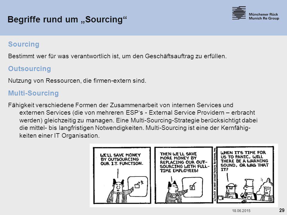 29 18.06.2015 Sourcing Bestimmt wer für was verantwortlich ist, um den Geschäftsauftrag zu erfüllen. Outsourcing Nutzung von Ressourcen, die firmen-ex
