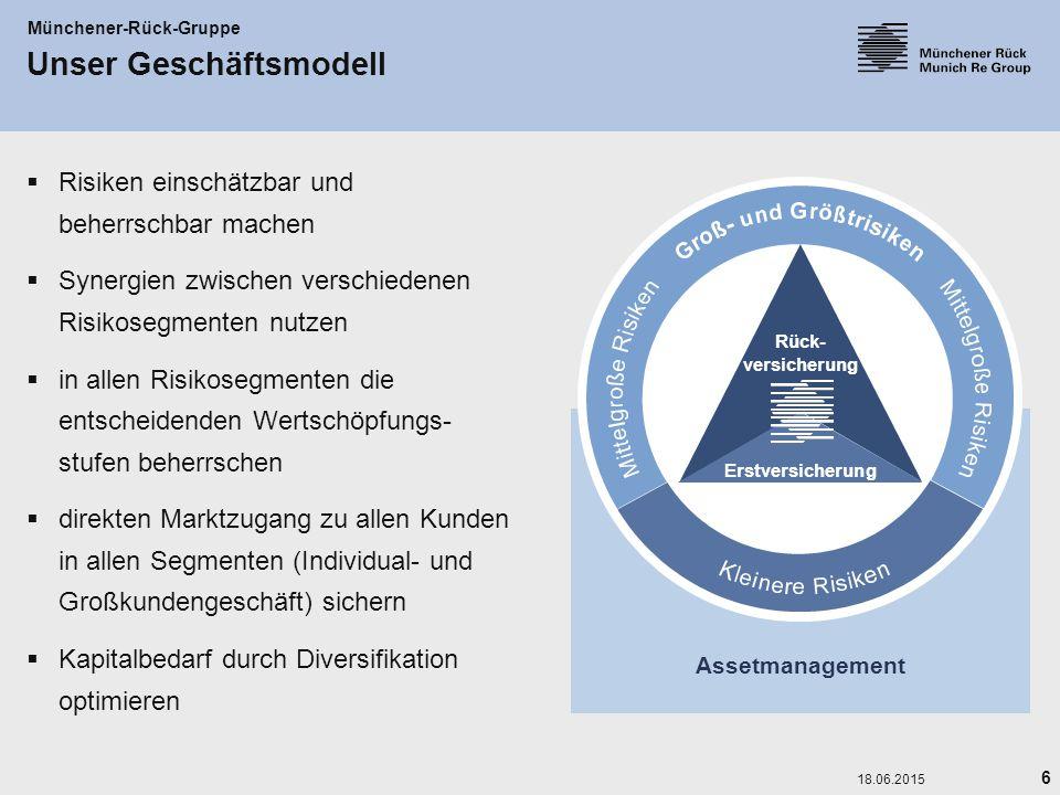 7 18.06.2015 Unternehmenskennzahlen 2005 / 2004 Münchener-Rück-Gruppe 20052004 in Mio.