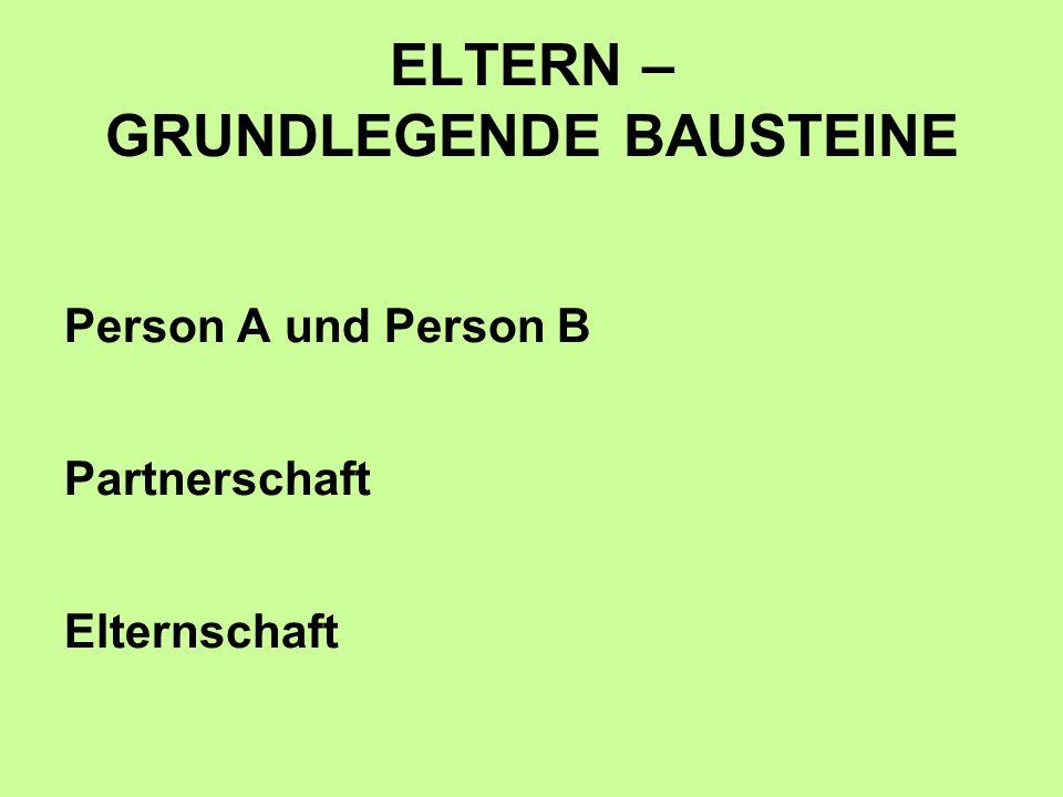 ELTERN – GRUNDLEGENDE BAUSTEINE Person A und Person B Partnerschaft Elternschaft