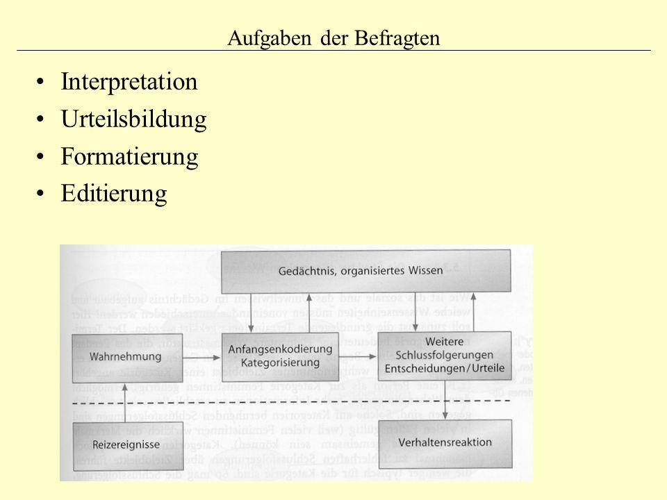 Aufgaben der Befragten Interpretation Urteilsbildung Formatierung Editierung