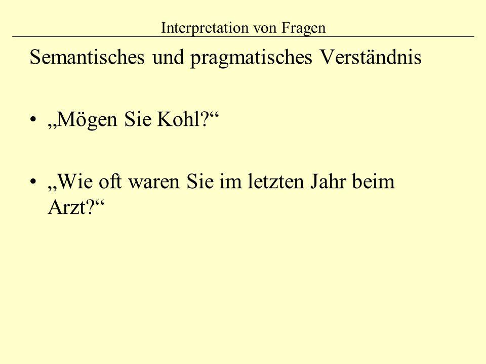 """Interpretation von Fragen Semantisches und pragmatisches Verständnis """"Mögen Sie Kohl? """"Wie oft waren Sie im letzten Jahr beim Arzt?"""