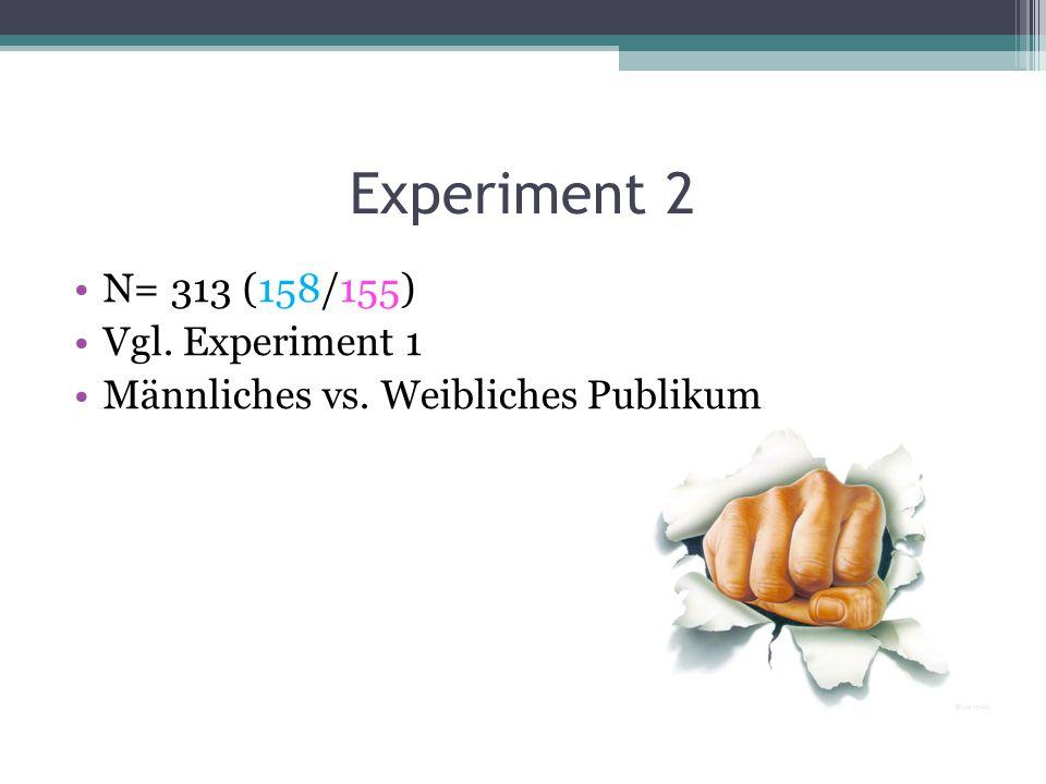 Experiment 2 N= 313 (158/155) Vgl. Experiment 1 Männliches vs. Weibliches Publikum