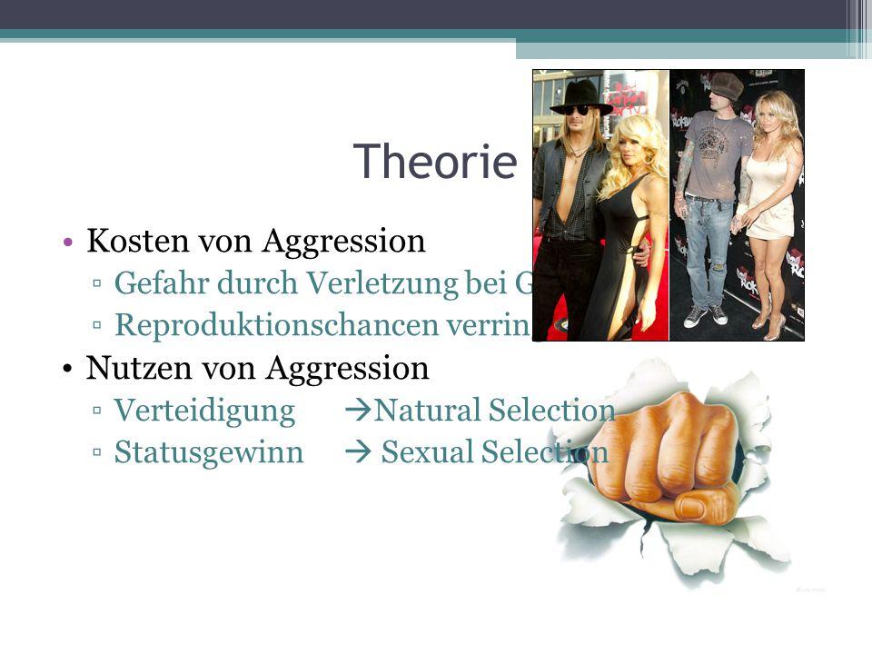 Theorie Kosten von Aggression ▫Gefahr durch Verletzung bei Gegenaggression ▫Reproduktionschancen verringert Nutzen von Aggression ▫Verteidigung  Natural Selection ▫Statusgewinn  Sexual Selection