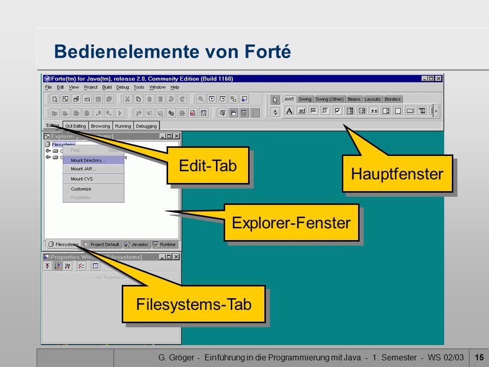 G. Gröger - Einführung in die Programmierung mit Java - 1. Semester - WS 02/0315 Bedienelemente von Forté Hauptfenster Edit-Tab Explorer-Fenster Files
