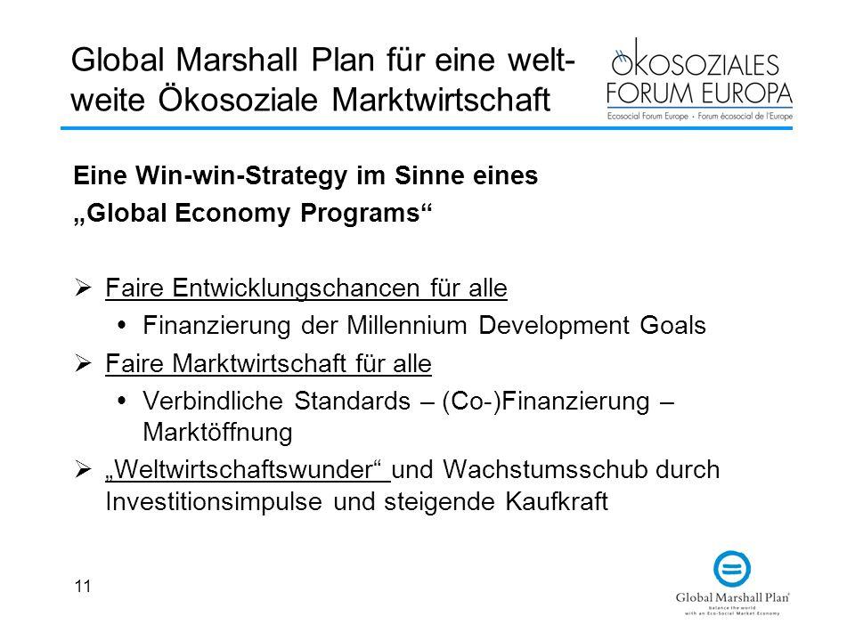 """11 Global Marshall Plan für eine welt- weite Ökosoziale Marktwirtschaft Eine Win-win-Strategy im Sinne eines """"Global Economy Programs  Faire Entwicklungschancen für alle  Finanzierung der Millennium Development Goals  Faire Marktwirtschaft für alle  Verbindliche Standards – (Co-)Finanzierung – Marktöffnung  """"Weltwirtschaftswunder und Wachstumsschub durch Investitionsimpulse und steigende Kaufkraft"""