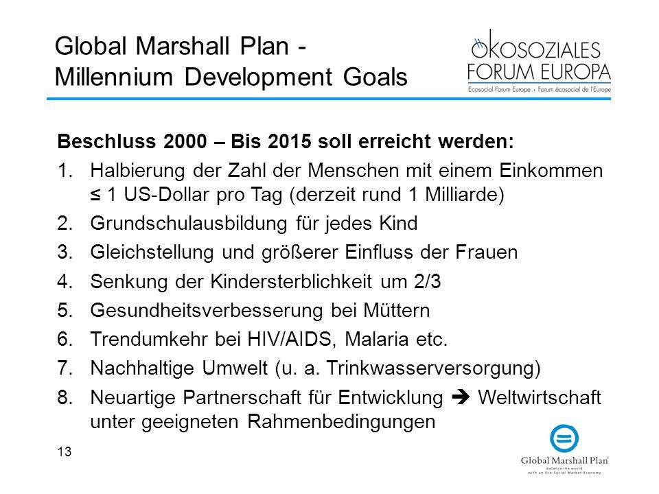 13 Global Marshall Plan - Millennium Development Goals Beschluss 2000 – Bis 2015 soll erreicht werden: 1.Halbierung der Zahl der Menschen mit einem Ei