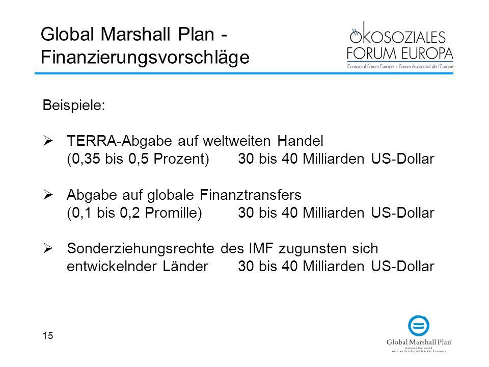 15 Global Marshall Plan - Finanzierungsvorschläge Beispiele:  TERRA-Abgabe auf weltweiten Handel (0,35 bis 0,5 Prozent)30 bis 40 Milliarden US-Dollar  Abgabe auf globale Finanztransfers (0,1 bis 0,2 Promille)30 bis 40 Milliarden US-Dollar  Sonderziehungsrechte des IMF zugunsten sich entwickelnder Länder30 bis 40 Milliarden US-Dollar