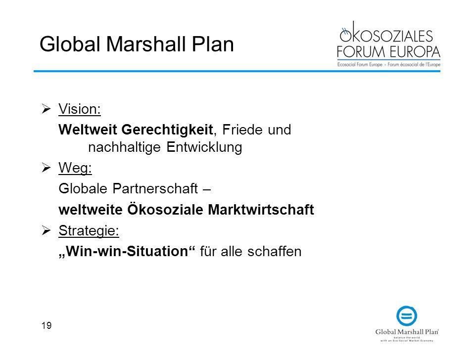 """19 Global Marshall Plan  Vision: Weltweit Gerechtigkeit, Friede und nachhaltige Entwicklung  Weg: Globale Partnerschaft – weltweite Ökosoziale Marktwirtschaft  Strategie: """"Win-win-Situation für alle schaffen"""