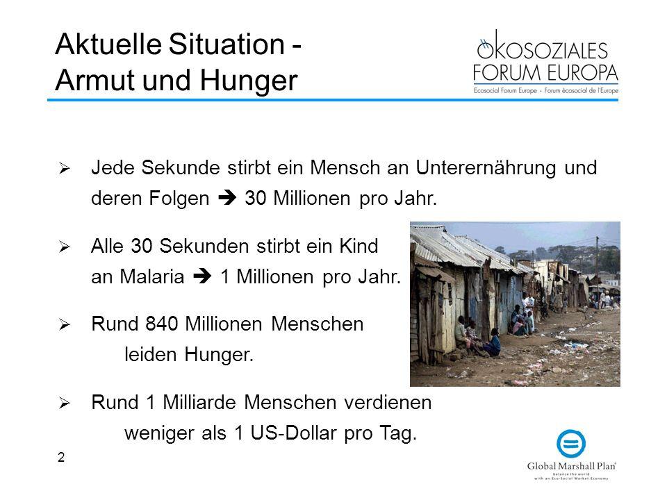 2 Aktuelle Situation - Armut und Hunger  Jede Sekunde stirbt ein Mensch an Unterernährung und deren Folgen  30 Millionen pro Jahr.  Alle 30 Sekunde