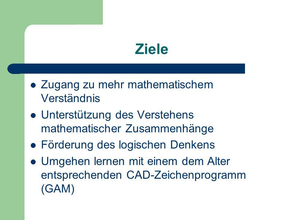 Ziele Zugang zu mehr mathematischem Verständnis Unterstützung des Verstehens mathematischer Zusammenhänge Förderung des logischen Denkens Umgehen lernen mit einem dem Alter entsprechenden CAD-Zeichenprogramm (GAM)