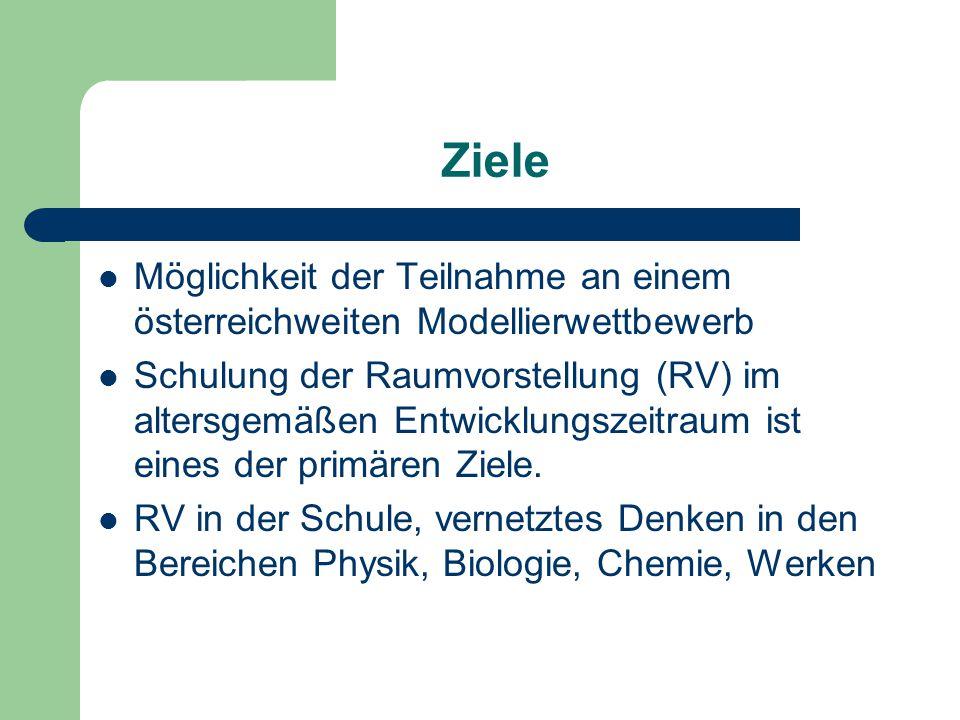 Ziele Möglichkeit der Teilnahme an einem österreichweiten Modellierwettbewerb Schulung der Raumvorstellung (RV) im altersgemäßen Entwicklungszeitraum ist eines der primären Ziele.