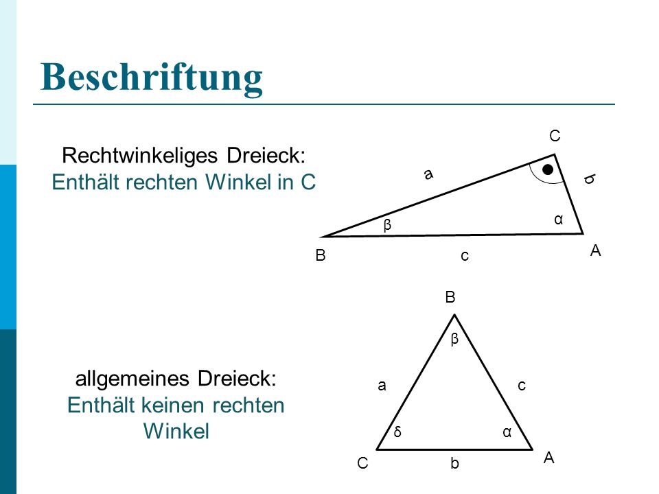 c b a C A B α β Rechtwinkeliges Dreieck: Enthält rechten Winkel in C allgemeines Dreieck: Enthält keinen rechten Winkel C c A B b a α β δ