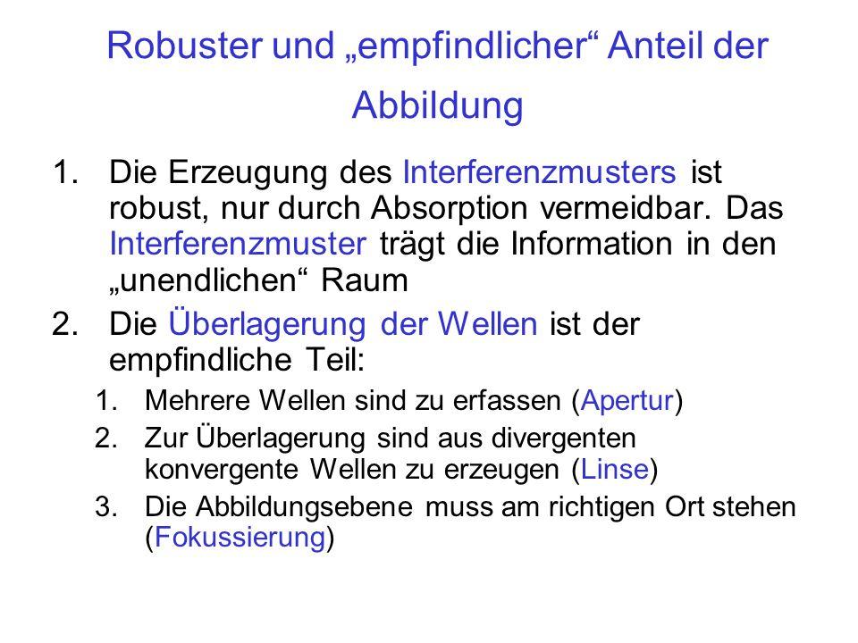 """Robuster und """"empfindlicher"""" Anteil der Abbildung 1.Die Erzeugung des Interferenzmusters ist robust, nur durch Absorption vermeidbar. Das Interferenzm"""