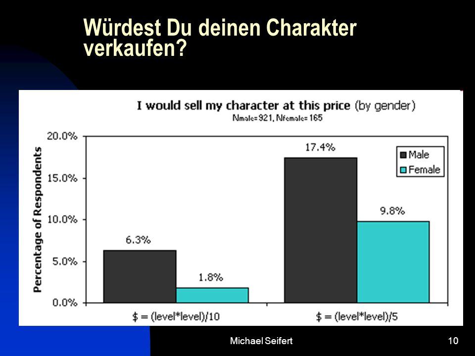 Michael Seifert10 Würdest Du deinen Charakter verkaufen?