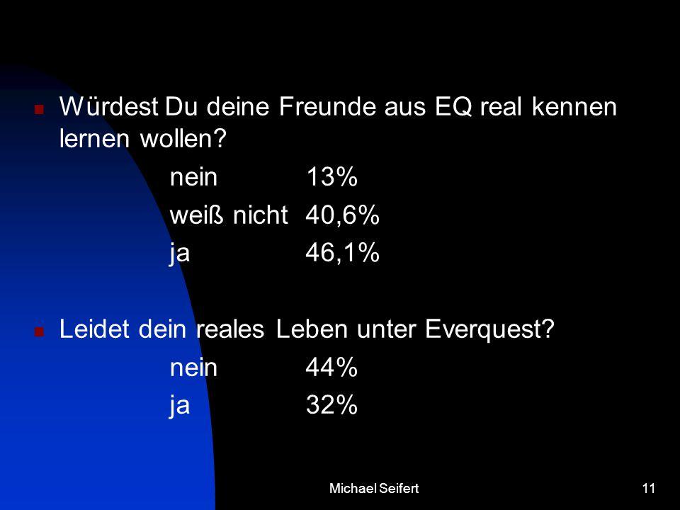 Michael Seifert11 Würdest Du deine Freunde aus EQ real kennen lernen wollen? nein13% weiß nicht40,6% ja46,1% Leidet dein reales Leben unter Everquest?
