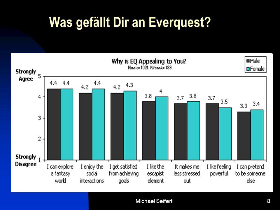 Michael Seifert8 Was gefällt Dir an Everquest?