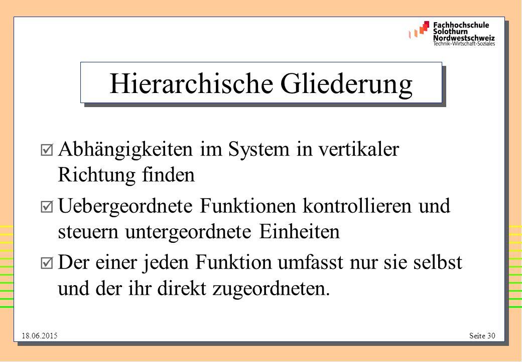 18.06.2015Seite 30 Hierarchische Gliederung  Abhängigkeiten im System in vertikaler Richtung finden  Uebergeordnete Funktionen kontrollieren und ste
