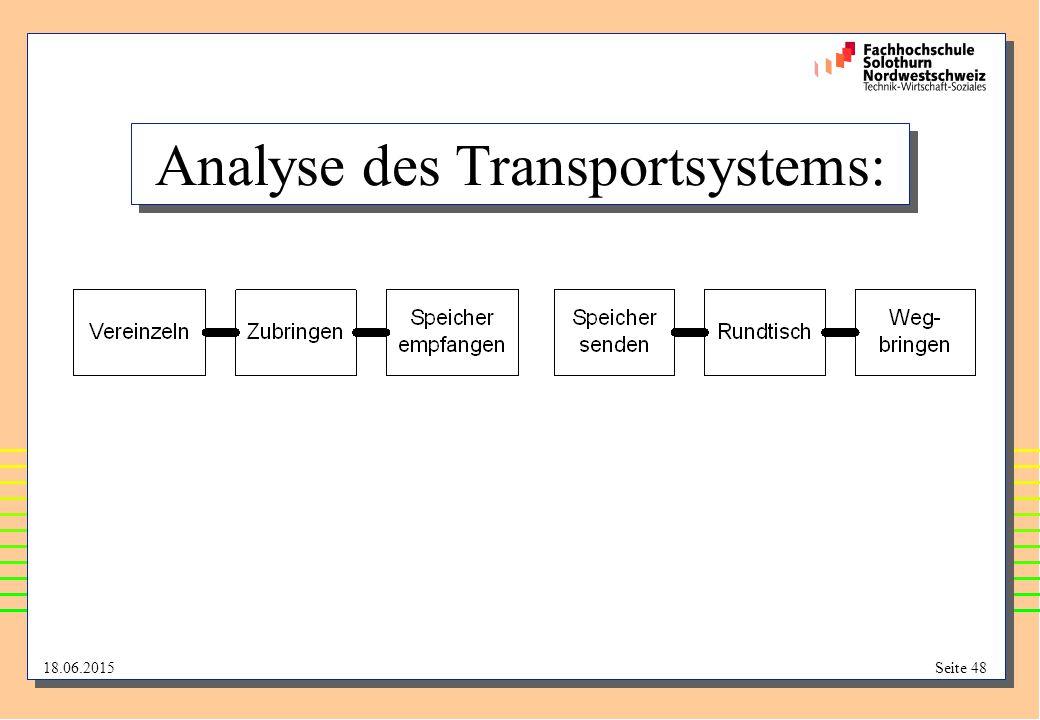 18.06.2015Seite 48 Analyse des Transportsystems:
