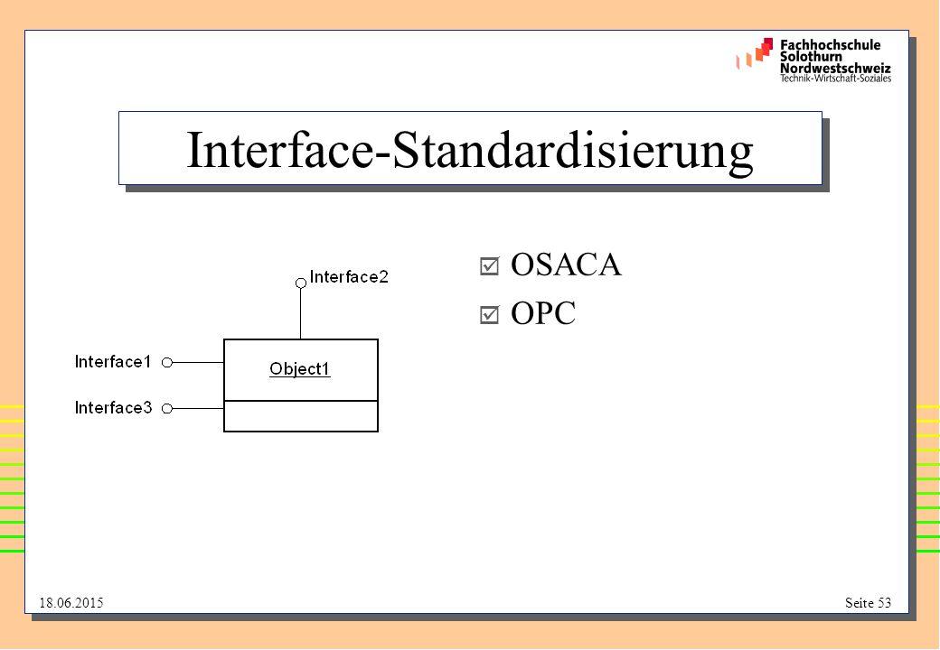 18.06.2015Seite 53 Interface-Standardisierung  OSACA  OPC