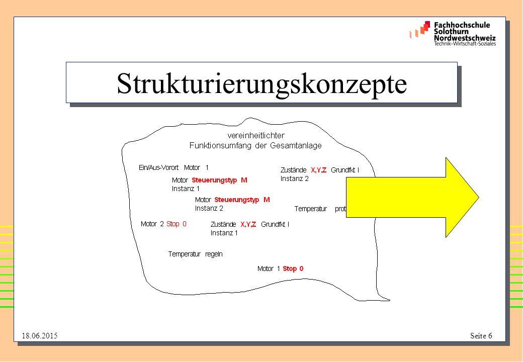 18.06.2015Seite 7 Strukturierungskonzepte Aufgabe: Glieder der Aufgaben festlegen