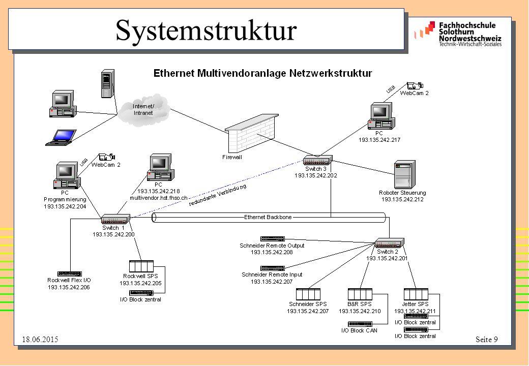18.06.2015Seite 9 Systemstruktur