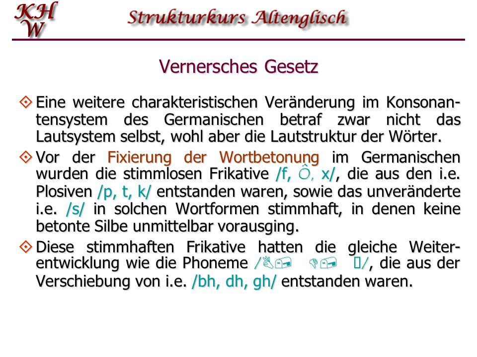 Grimmsches Gesetz  Das IE Konsonantensystem erfuhr eine radikale Veränderung.