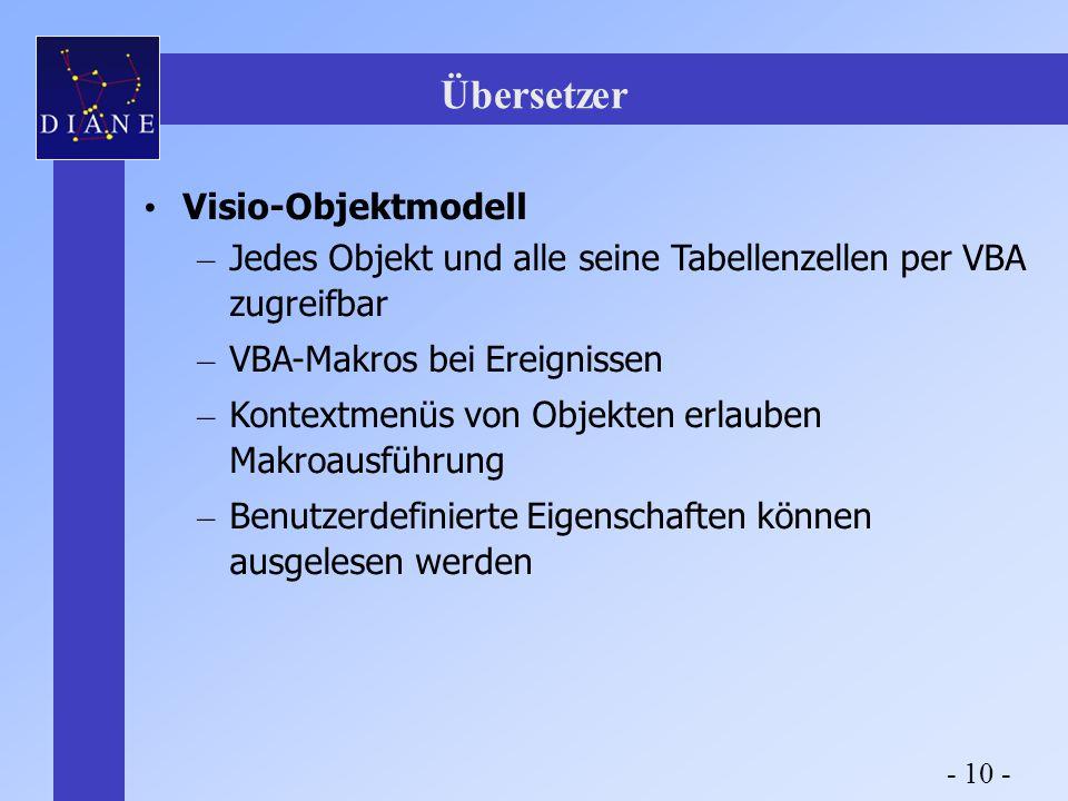 Übersetzer Visio-Objektmodell – Jedes Objekt und alle seine Tabellenzellen per VBA zugreifbar – VBA-Makros bei Ereignissen – Kontextmenüs von Objekten erlauben Makroausführung – Benutzerdefinierte Eigenschaften können ausgelesen werden - 10 -