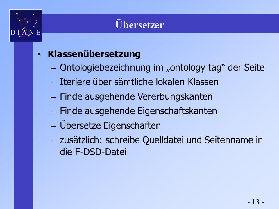 """Übersetzer Klassenübersetzung – Ontologiebezeichnung im """"ontology tag der Seite – Iteriere über sämtliche lokalen Klassen – Finde ausgehende Vererbungskanten – Finde ausgehende Eigenschaftskanten – Übersetze Eigenschaften – zusätzlich: schreibe Quelldatei und Seitenname in die F-DSD-Datei - 13 -"""