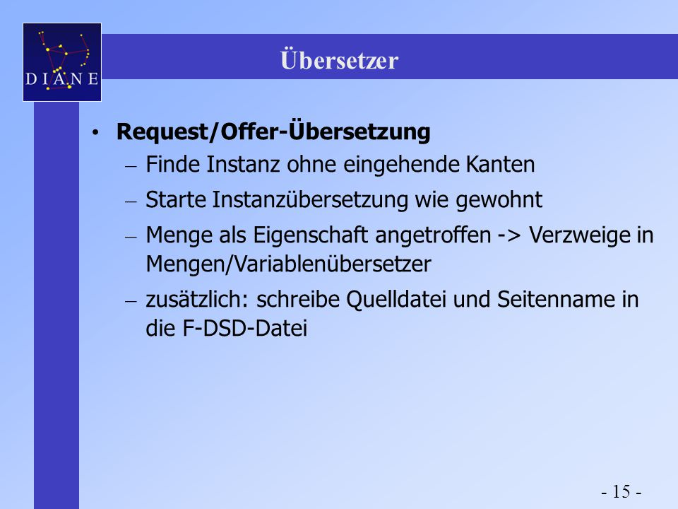 Übersetzer Request/Offer-Übersetzung – Finde Instanz ohne eingehende Kanten – Starte Instanzübersetzung wie gewohnt – Menge als Eigenschaft angetroffen -> Verzweige in Mengen/Variablenübersetzer – zusätzlich: schreibe Quelldatei und Seitenname in die F-DSD-Datei - 15 -