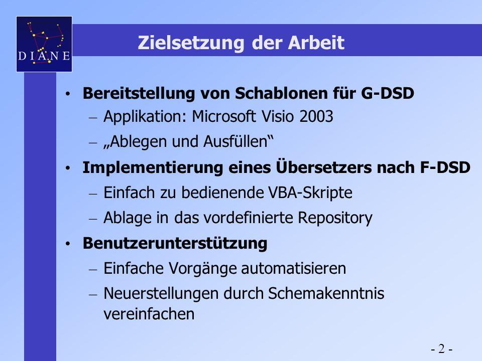 """Zielsetzung der Arbeit Bereitstellung von Schablonen für G-DSD – Applikation: Microsoft Visio 2003 – """"Ablegen und Ausfüllen"""" Implementierung eines Übe"""