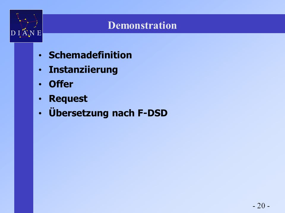 Demonstration Schemadefinition Instanziierung Offer Request Übersetzung nach F-DSD - 20 -