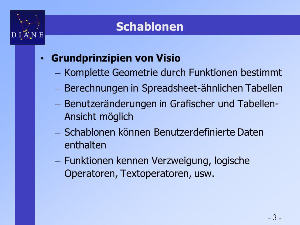 Schablonen Grundprinzipien von Visio – Komplette Geometrie durch Funktionen bestimmt – Berechnungen in Spreadsheet-ähnlichen Tabellen – Benutzeränderu
