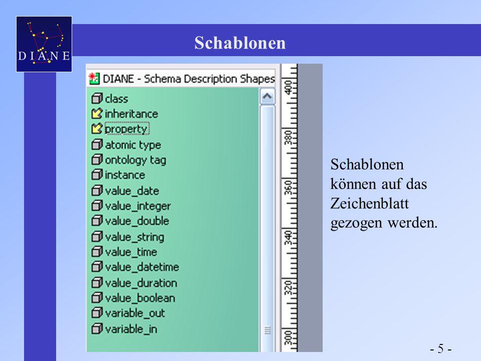 Instanzdefinition mit den fertigen Schablonen Schablonen - 6 -