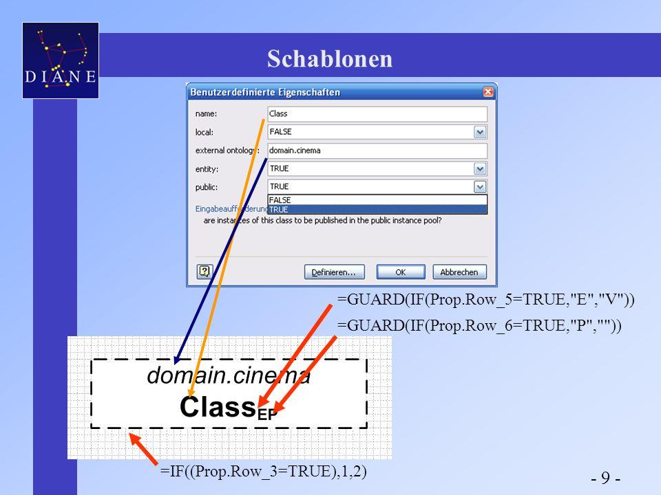 Demonstration Schemadefinition Instanziierung Offer Request Übersetzung nach F-DSD - 20 -